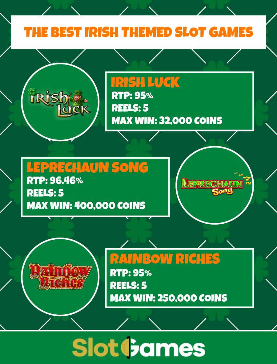 Best Irish slots